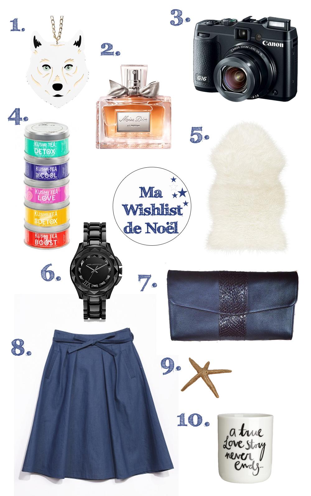 Wishlist : Mes idées de cadeaux pour Noël 2014